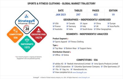 Global Sports & Fitness Clothing Market