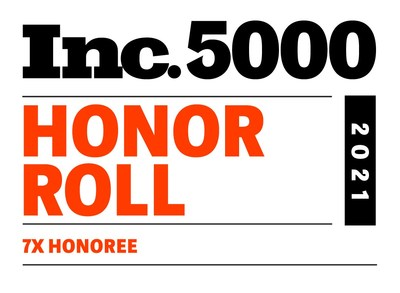 iQuanti was named to the Inc 5000 list for the 7th time.