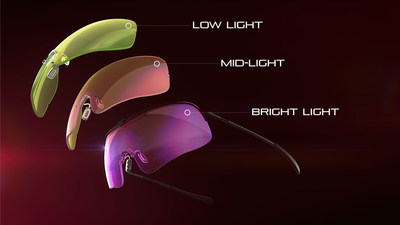 RE Ranger RIACT A.I. lens technology comes in three proprietary colors: Bright Light, Mid-Light, and Low Light.