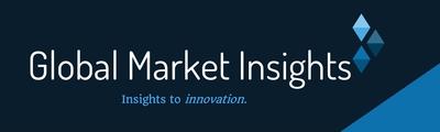 Global Market Insights, Inc. (PRNewsfoto/Global Market Insights, Inc.)